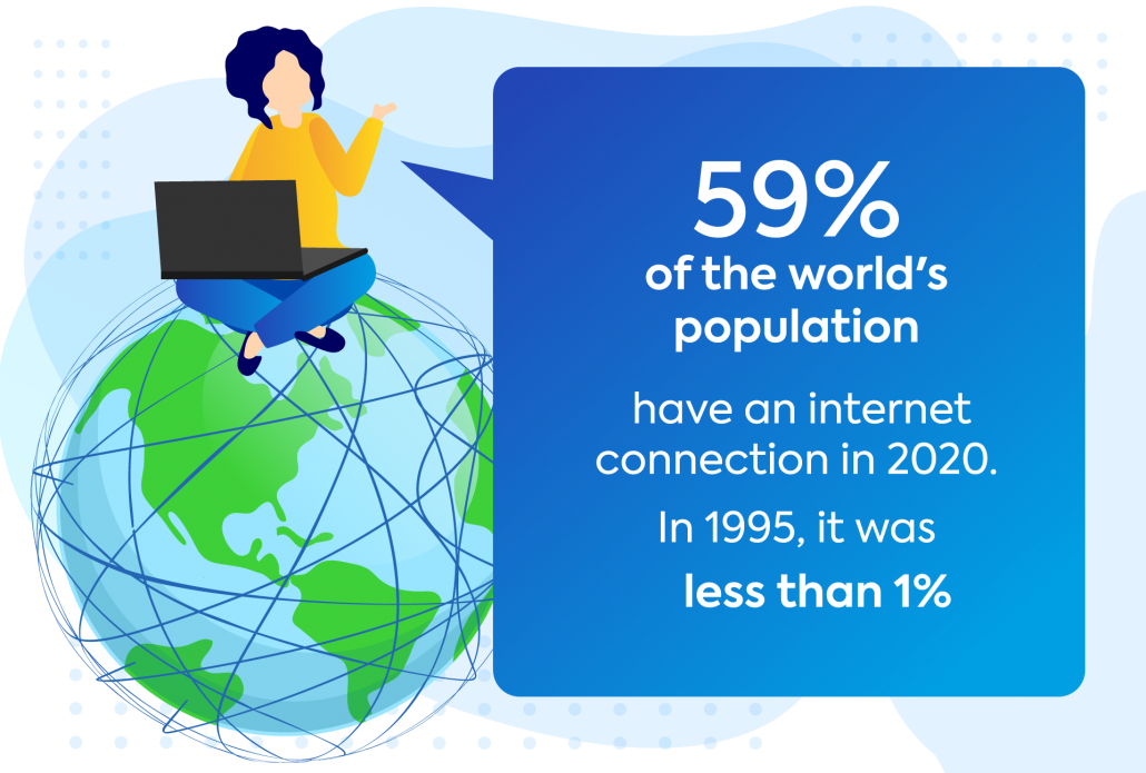 infographic_ internet connection