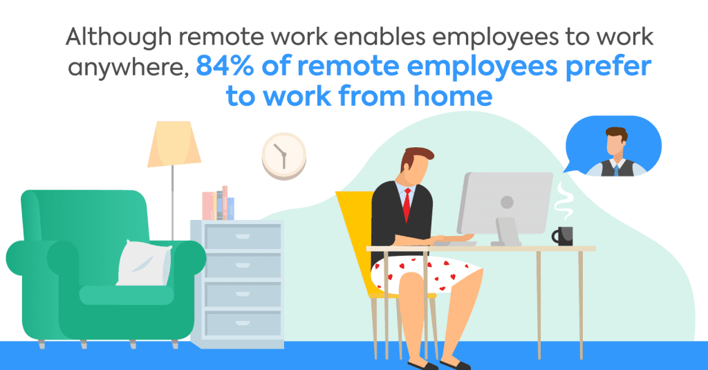 Remote Employees Prefer to Work from Home